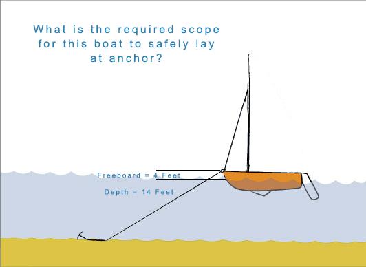 Scope-Handout